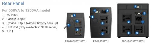 Prolink PRO700SFT Super Fast Charging UPS with Touch Screen Panel 650VA