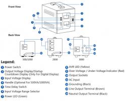 Prolink PVR2000D Auto Voltage Regulator 2000VA