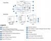 Prolink PVR1000D Auto Voltage Regulator 1000VA