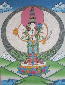 Lokeshwor Thanka (27cmx36cm)