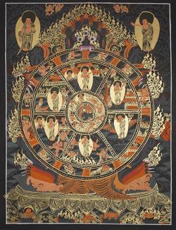 Wheel Of Life Thanka (27cmx36cm)