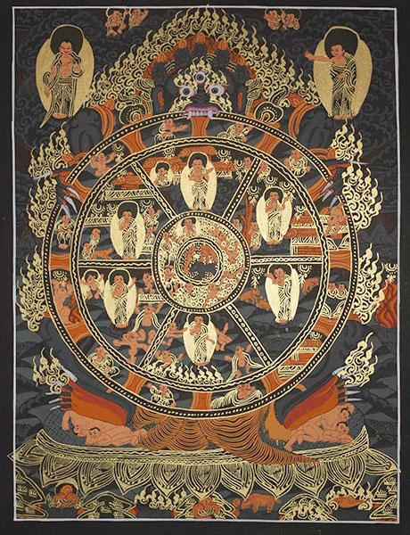 Wheel Of Life Thanka (27cmx36cm)