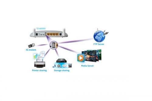 TD-W8968 Double Antenna ADSL Router - (MAAS-062)