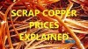 Expert Scrap Copper Recycling Metal Dealers For Sale +27623341735